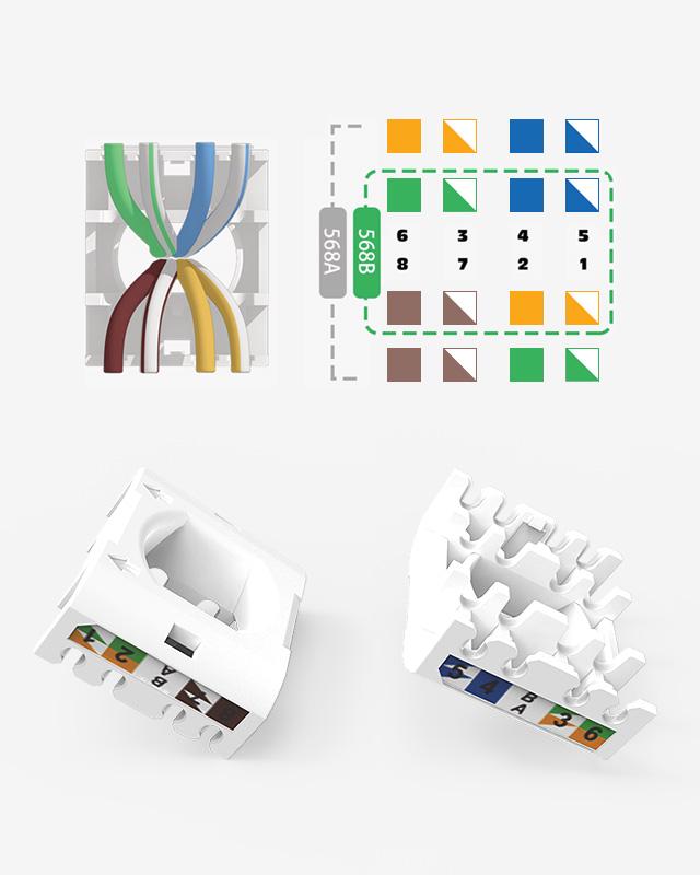 网络模块,RJ45模块