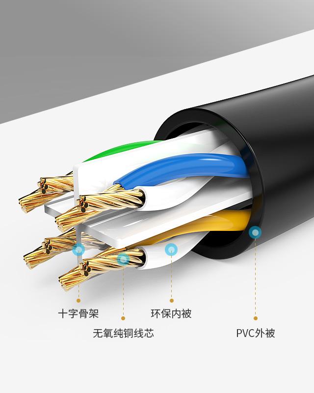 超六类-万兆高速网线